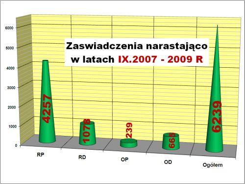 http://dane.izbaosk.eu/images/zasw_rodzaj.jpg